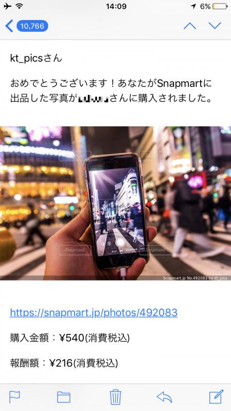 スナップマートで「渋谷スクランブル交差点をスマホ撮影」写真が売れました!