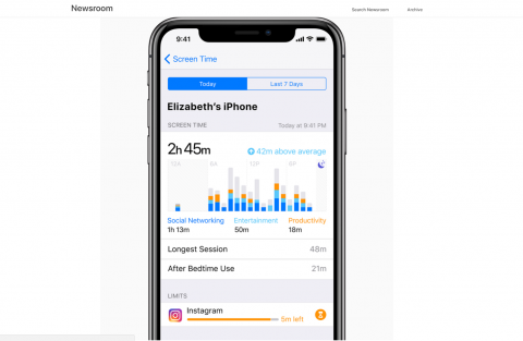 Apple iOS12にアプリの使用時間管理機能、リマインダー機能?新機能「ScreenTime」追加!AppleiPhoneiOS最新ニュース速報 #WWDC18
