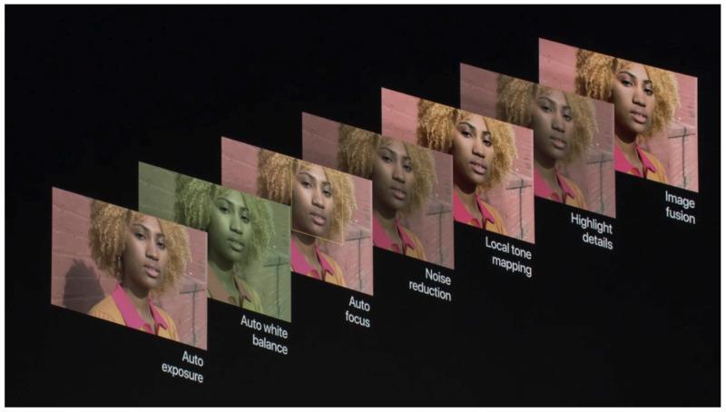 新型iPhone Xs カメラは撮影後にボケ味(f値)変更可能?!12メガピクセル。iPhone Xs/iPhone Xs Max(アイフォンエックスエス)、スマホカメラ・レンズ最新情報 #AppleEvent
