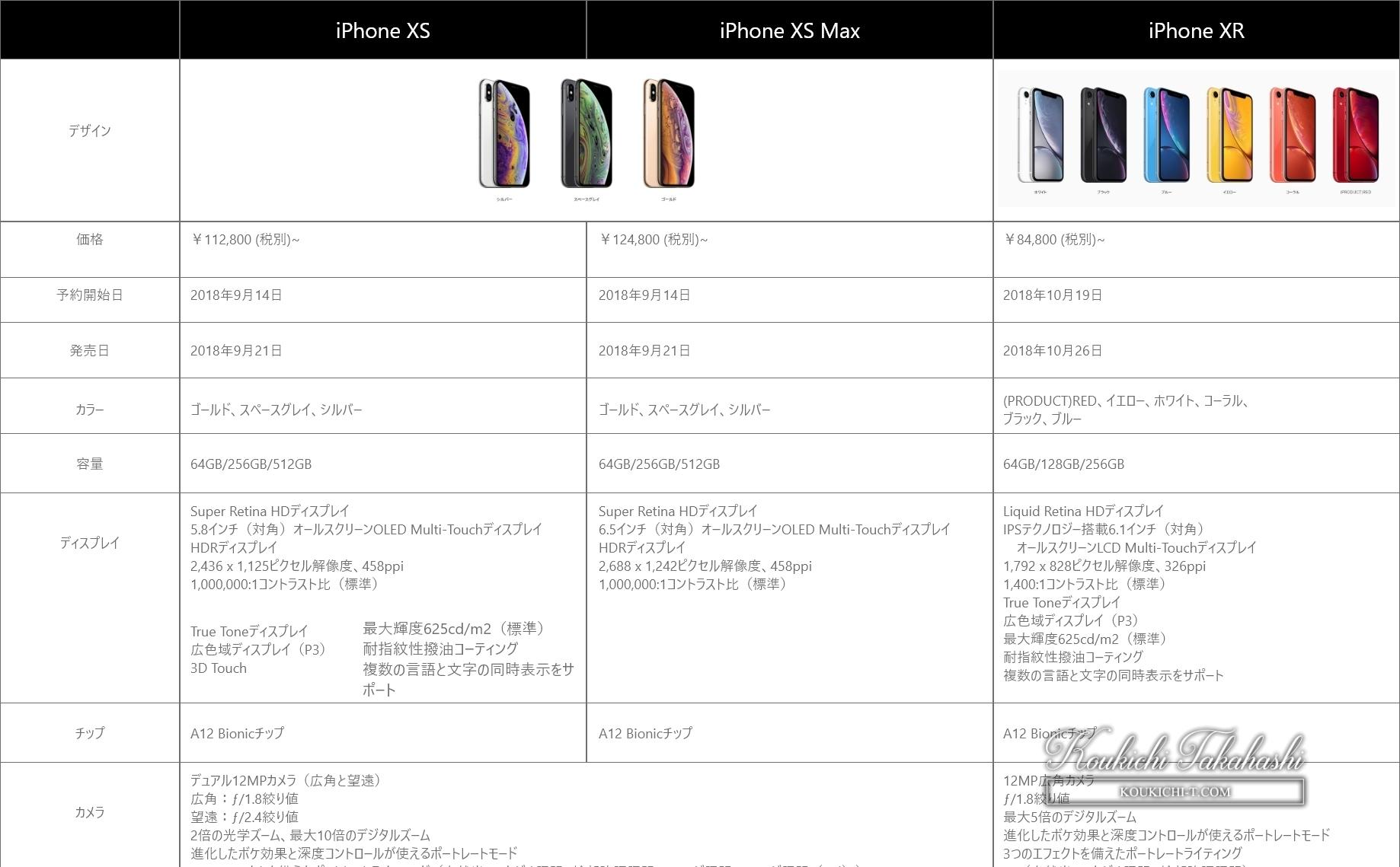 iPhone Xs iPhone Xs Max iPhone XR価格、予約開始日、発売日、カラー、カメラ、ビデオ性能比較まとめ。 !Apple新製品発表会新型iPhoneアップル最新ニュース速報 2018.jpg