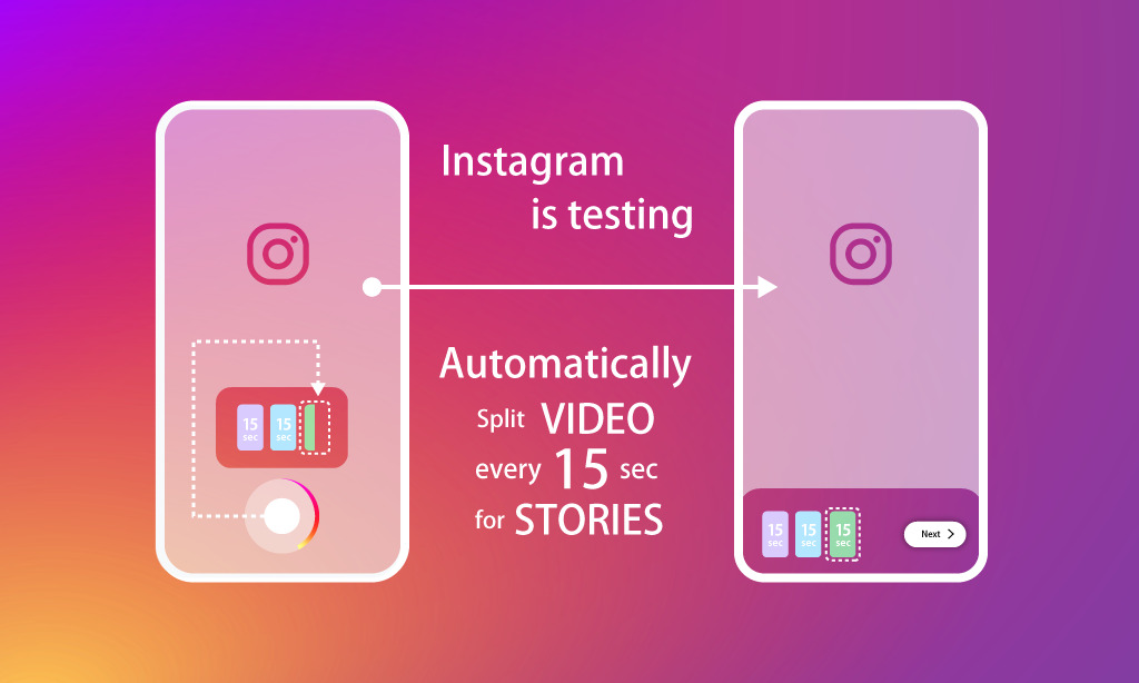 "Instagram tests new feature ""Split/trimming video"" for stories.Instagram story new feature / updates 2018 latest news"
