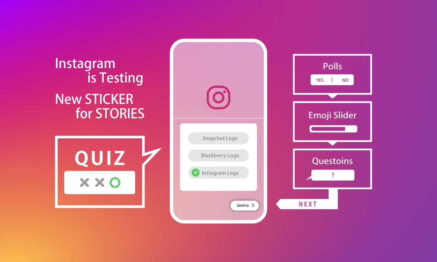 "Instagram is testing new sticker ""QUIZ"" for Stories.Instagram stories new features/updates/changes 2018 latest news"
