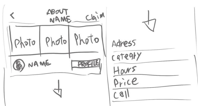 インスタビジネスプロフィールに実店舗情報設定可能に?ブランドやショップ、飲食店のための「住所、営業時間、連絡先、価格、WEBサイト」ローカルビジネスページ登場?Instagram新機能・アップデート最新情報2019