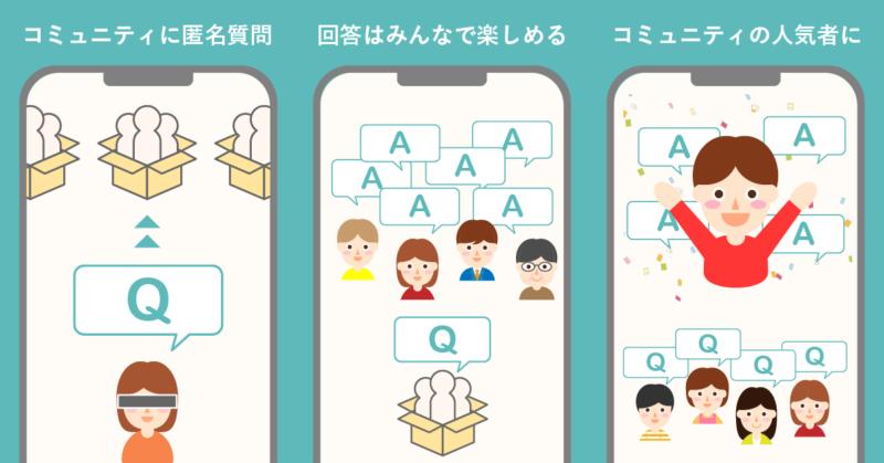 匿名質問サービス「Peing-質問箱-」にコミュニティ機能が追加!」回答をみんなで楽しめる!Peing-質問箱-アプリ新機能・アップデート最新情報2019