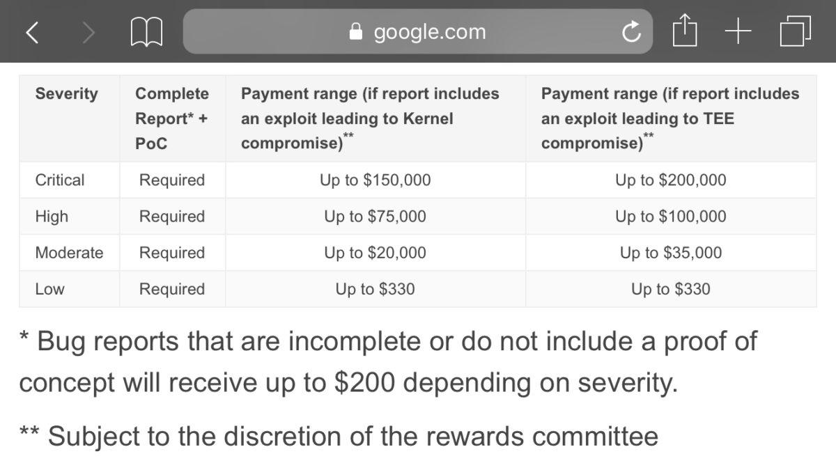 Chromeバグ・不具合見つけてお金もらえる!報奨金引き上げ!グーグル最新情報 2019年7月