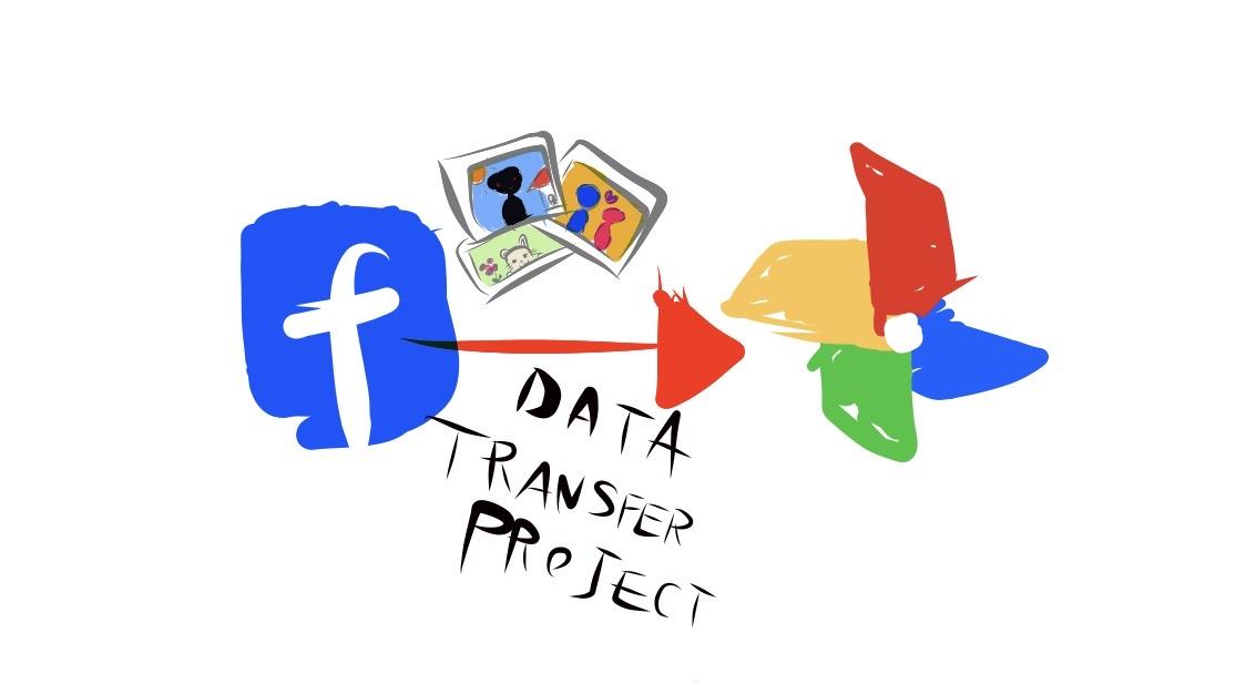 FacebookからGoogleフォトに写真や動画の移行が可能に?GAFA/Data Transfer Project新機能/アップデート最新ニュース 2019年12月