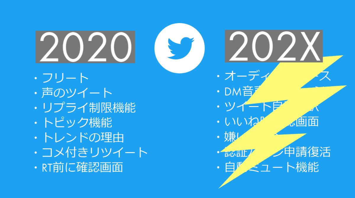 ツイッターが2020年の新機能振り返りを公開&今後来るかもな新機能まとめ。Twitter最新ニュース
