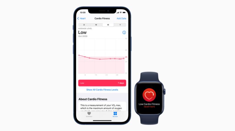 WatchOS 7.2で「心肺機能の通知」が利用可能に。年代性別での心肺機能レベルの比較機能も。アップルウォッチ最新アップデート 2020年12月15日