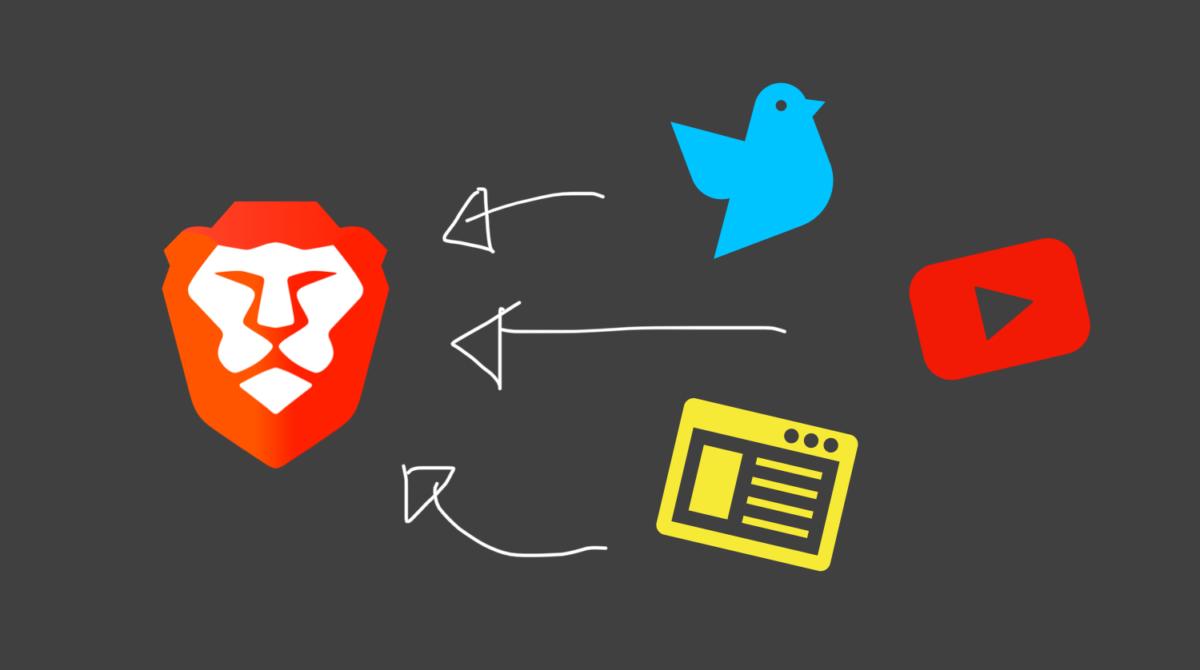 グレイブリワードクリエイターにTwitter/YouTube/ワードプレスブログを登録して収益化する方法。仮想通貨BAT(ベーシックアテンショントークン)のチップ/投げ銭機能