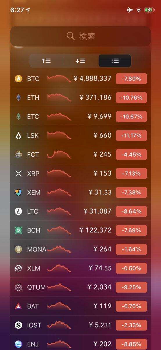 ビットコイン/イーサリアム/BNB急落。各通貨大幅値下げ。仮想通貨/暗号資産 最新ニュース 2021年5月17日